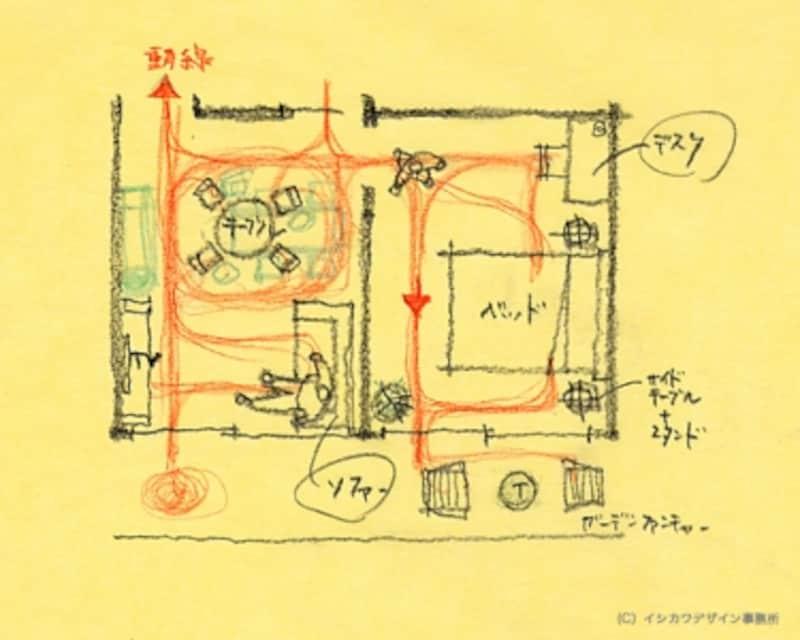 ●お部屋にファニチャーを配置して、人が動く線(動線)を描いてみる。