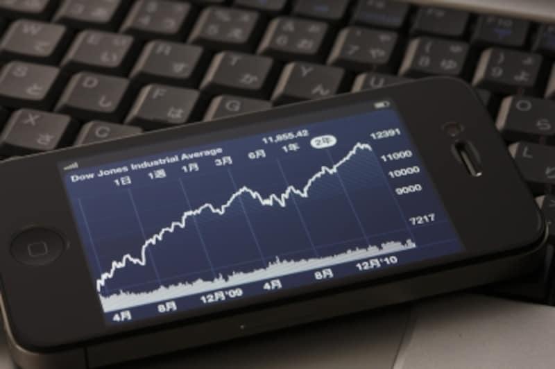 株式投資では50日移動平均線と200日移動平均線を活用しよう!