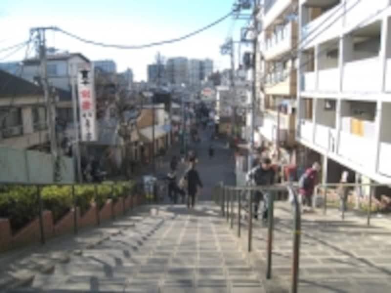 谷中銀座入口