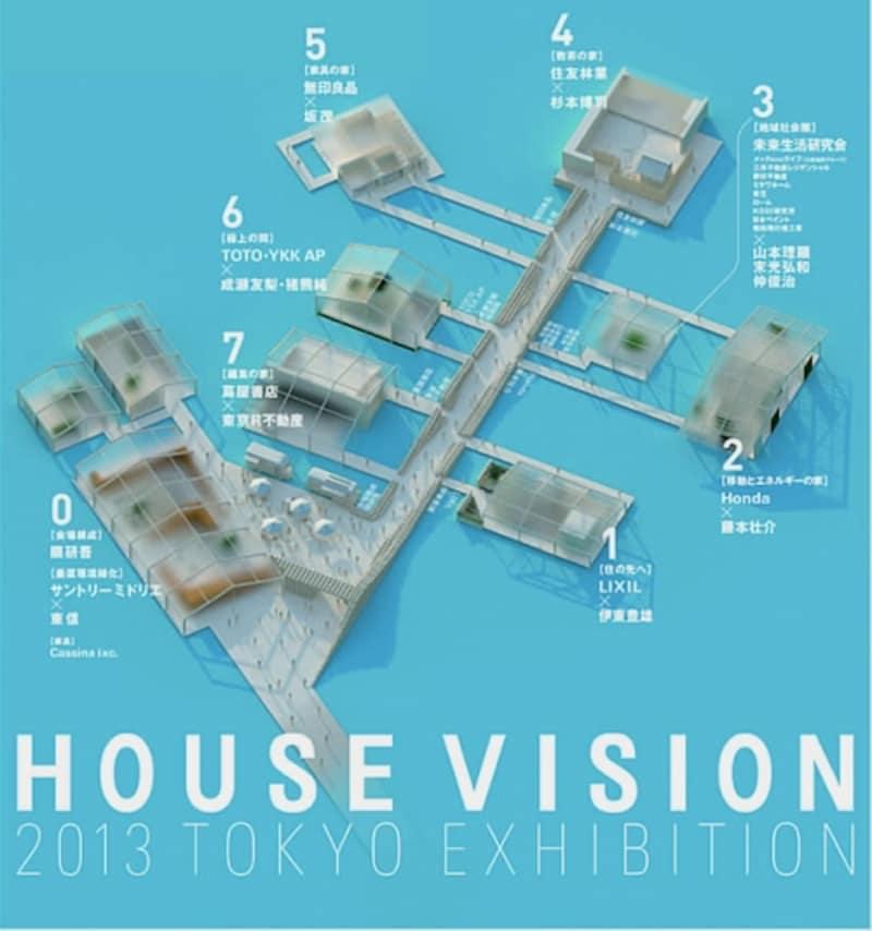 housevision2013