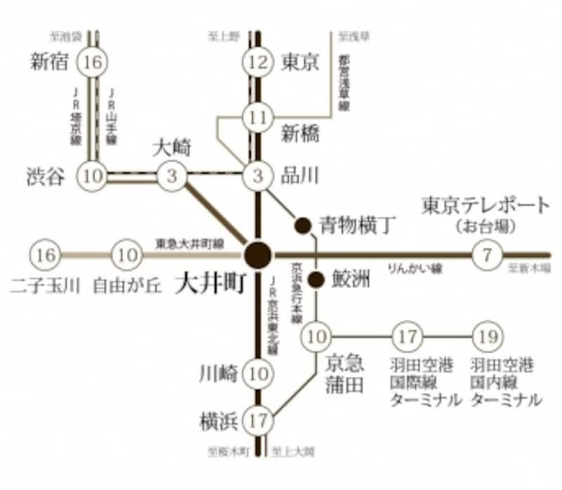 徒歩圏に揃う3駅4路線が利用でき、各方面に多彩な交通アクセス