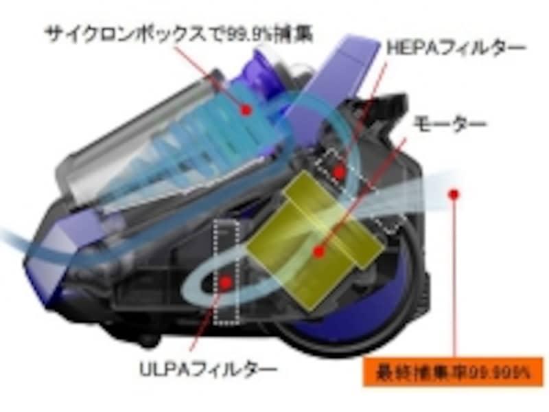 三菱電機・風神【TC-ZXC30P】