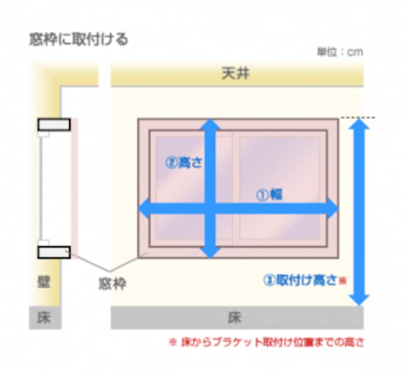 窓枠外寸を測る
