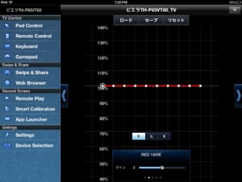 VT60/FT60undefinedグレースケール調整画面