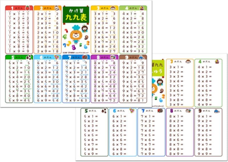 九九表・九九カード無料ダウンロードKFSTUDIO