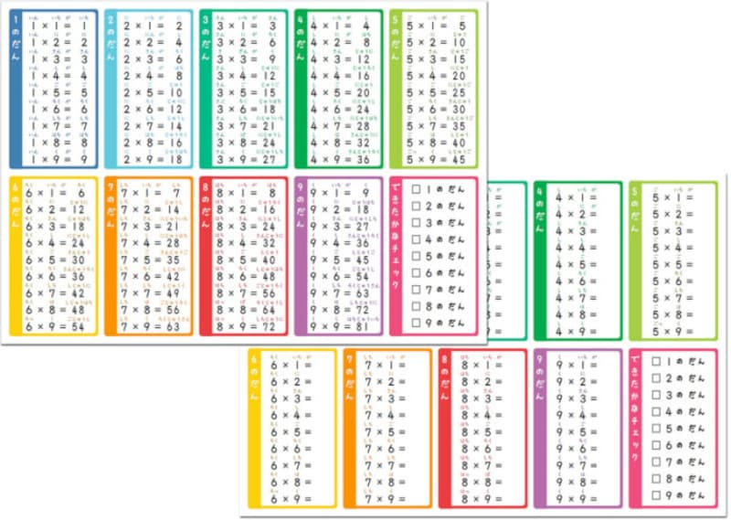 九九表や九九カード無料ダウンロード暗記に役立つ学習サイト