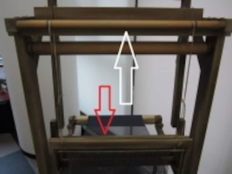 平織りの開口の仕組み