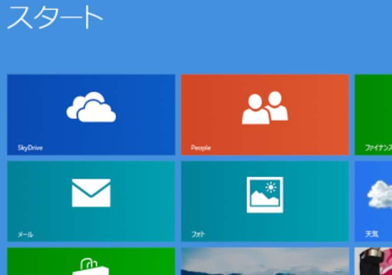 Windows8でインターネットを活用するアプリたち