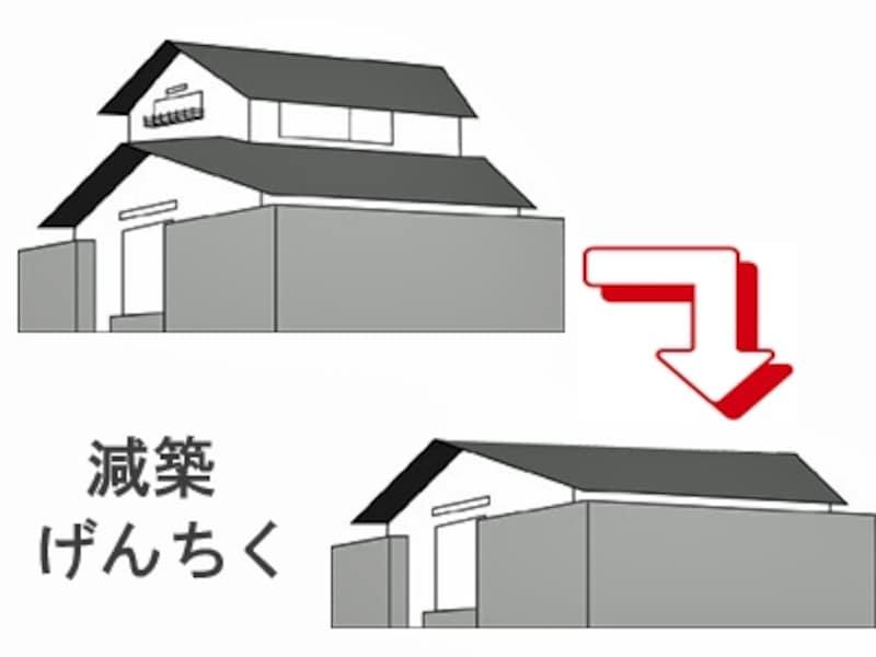 減築リフォームとは増築の反対。家を小さくするリフォームのことです。