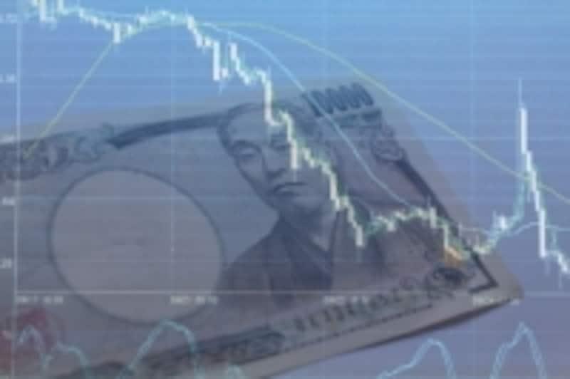 円安が加速