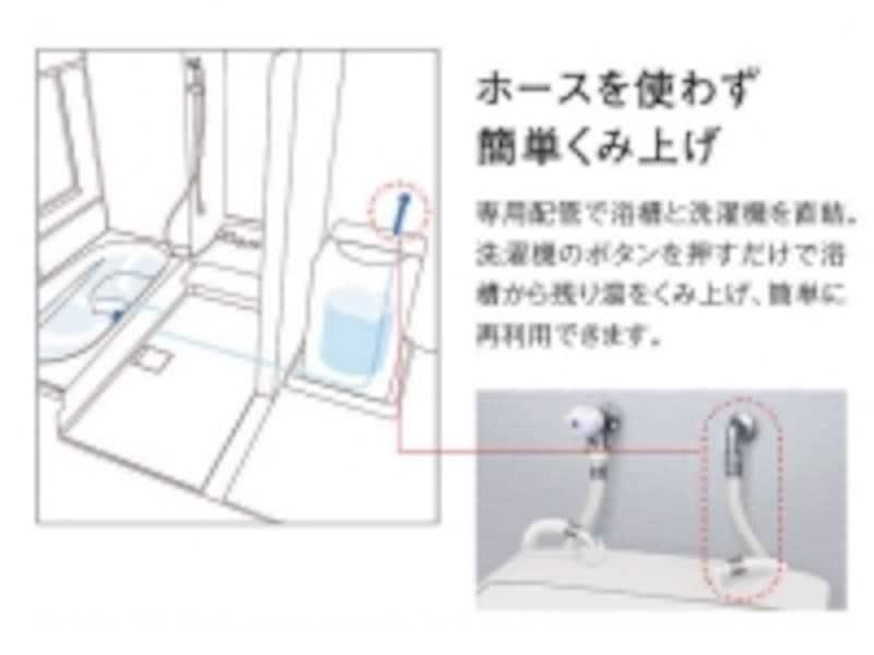 [ノコリーユECO]undefinedTOTOundefinedhttp://www.toto.co.jp/