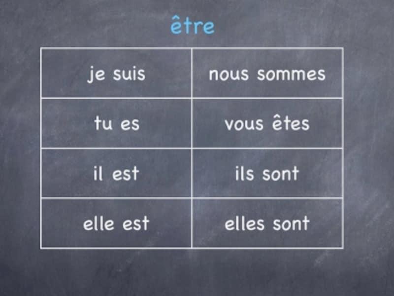 フランス語で喜怒哀楽を語ろう!
