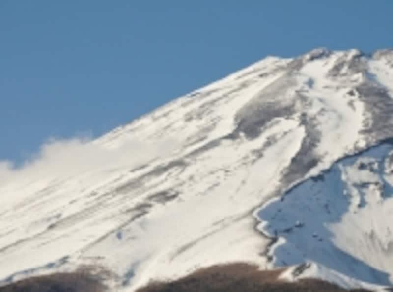 静かに見える富士山も、地下ではマグマ活動が