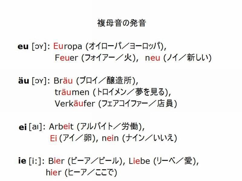 ドイツ語の発音、複母音・複子音など注意点の解説 [ドイツ語] All About