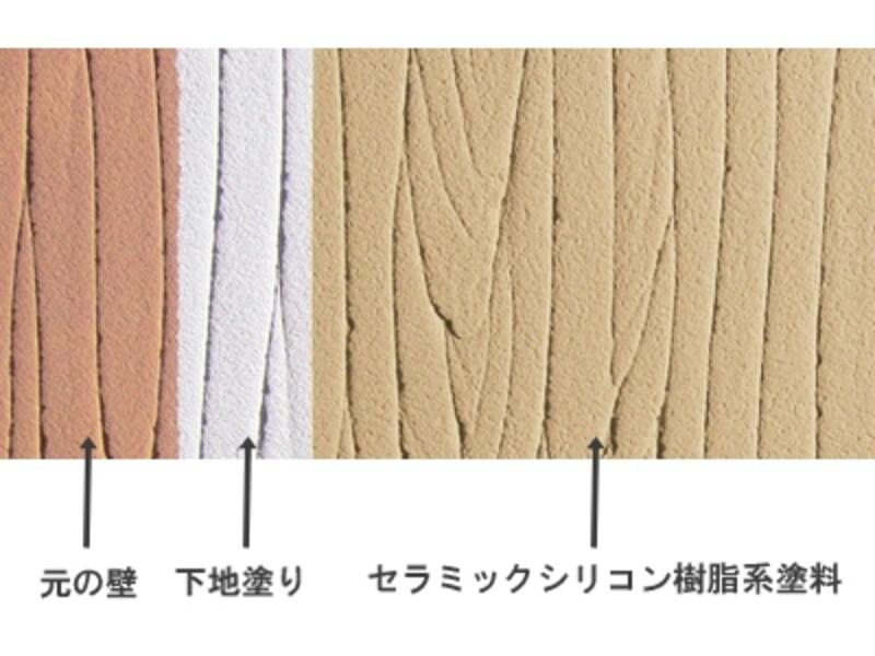 外壁の下地のパターンを埋めないので、元のパターンや質感を維持したまま塗装できる塗料。(アートフレッシュ/エスケー化研)