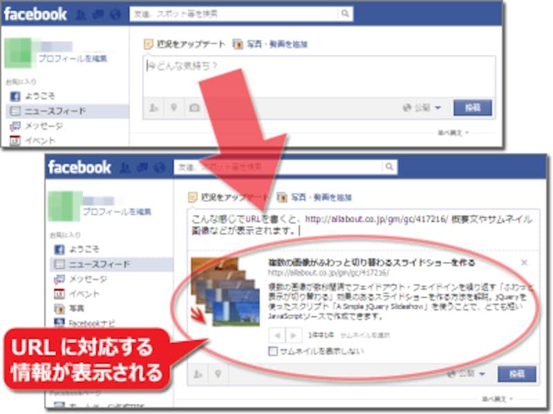 Facebookで投稿文中にURLを書くと、ページの情報が自動追加される。