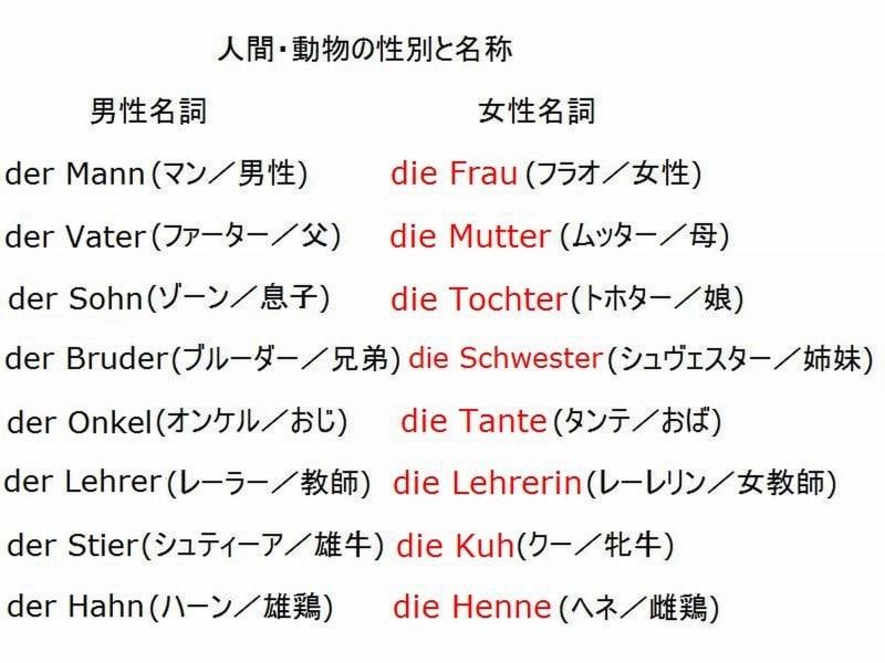 単語 かっこいい ドイツ 語