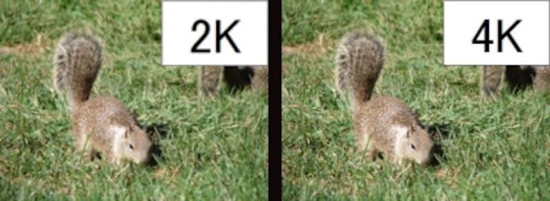 4Kと2Kの比較