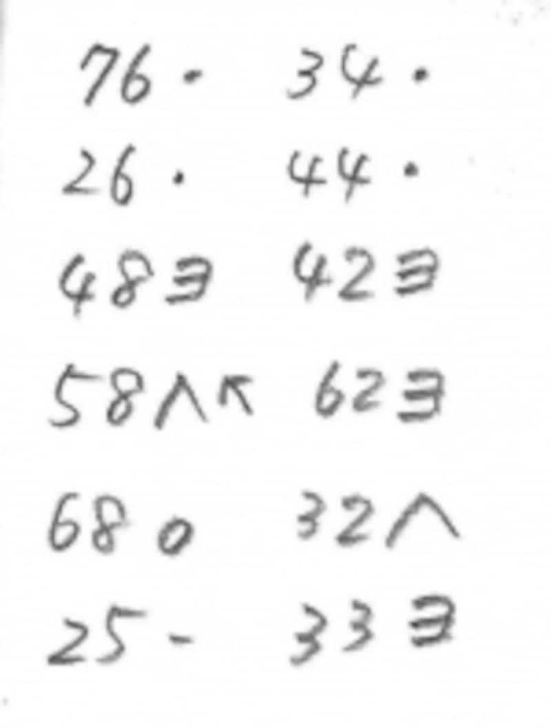 速記棋譜の実例