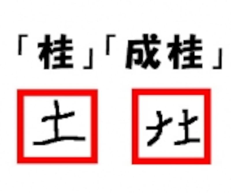「桂」は「土」、「成桂」は「ナ土」