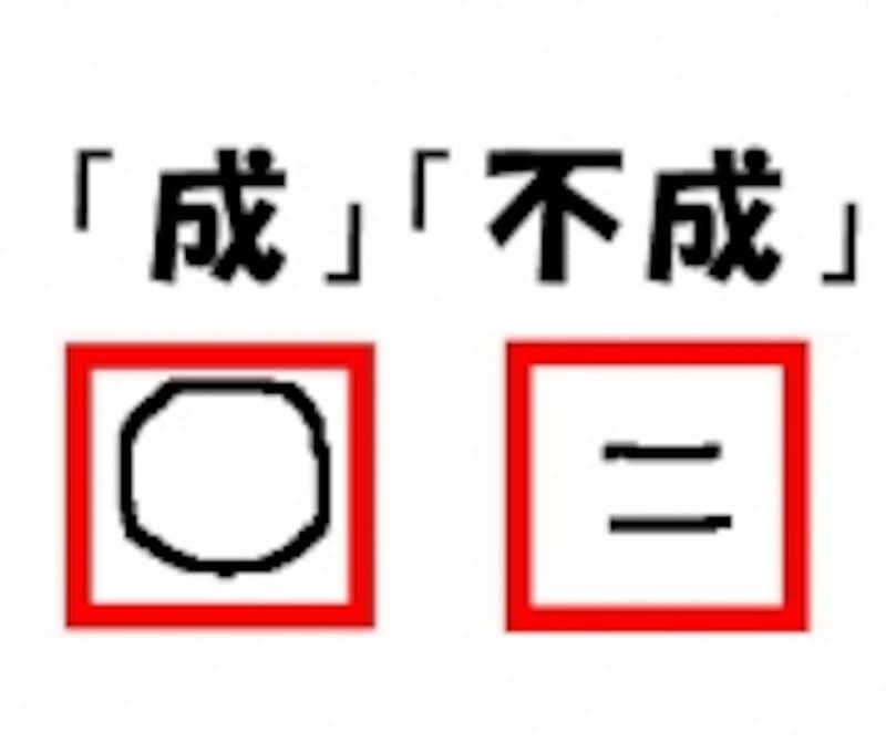 「成」と「不成」は○と=で表す