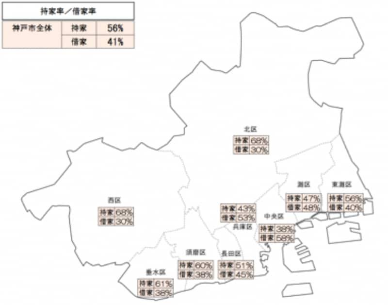 借家神戸map