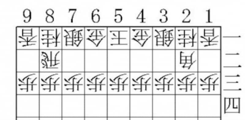 将棋,駒,利き,攻め方,弱点,2筋