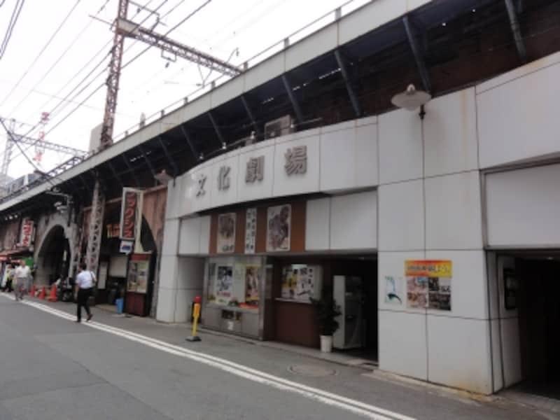 高架下の道沿いにいけば新橋駅がある