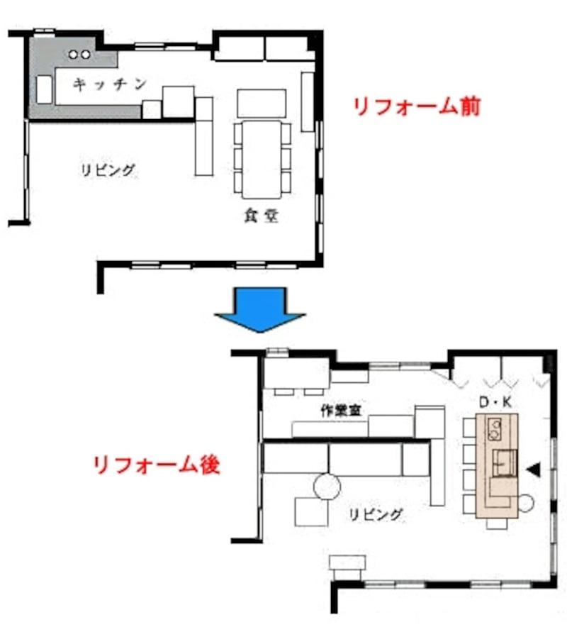 元のキッチンはパソコンルームや家事室、ファミリールームに。アイランドキッチンの仕上がり2,350mmX950mm、仕上がり高さ800mm。