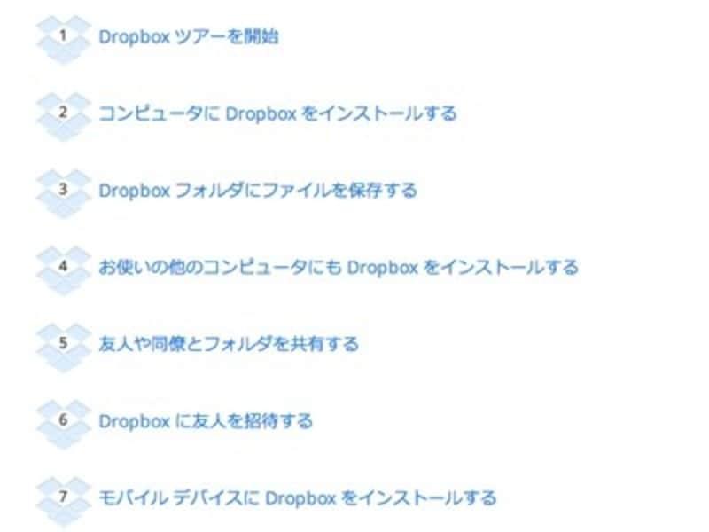 Dropbox-ガイドツアー