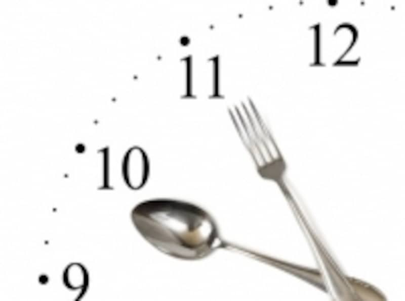 foodclock