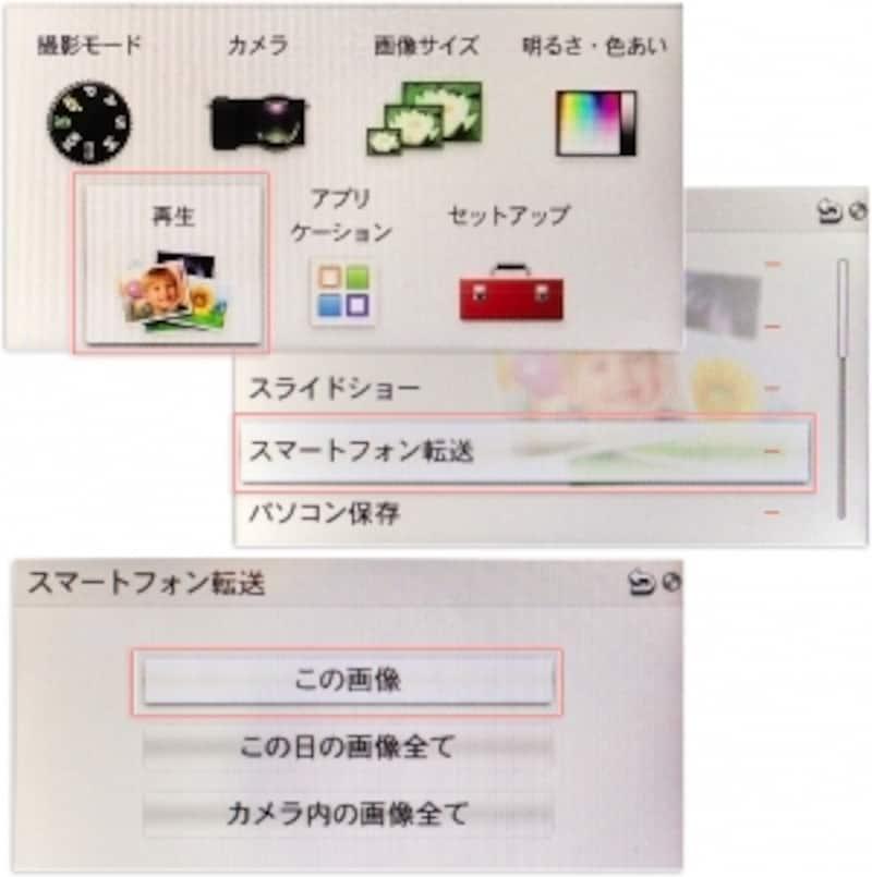 デジカメ側の再生メニューで「スマートフォン転送」を選択しています。