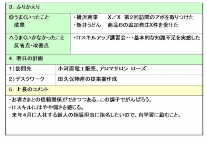 営業報告書の例