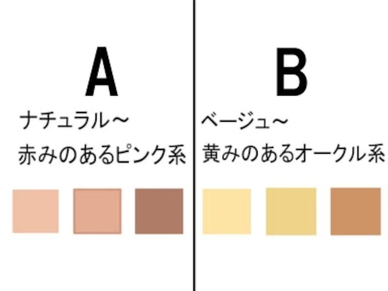 1.素肌の色は何色系ですか?