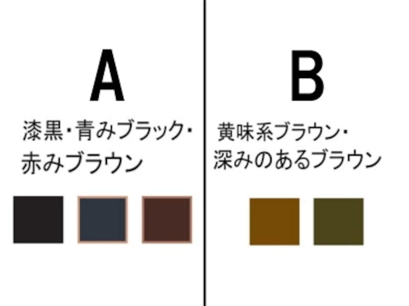 2.髪の色はどの色に近いですか?