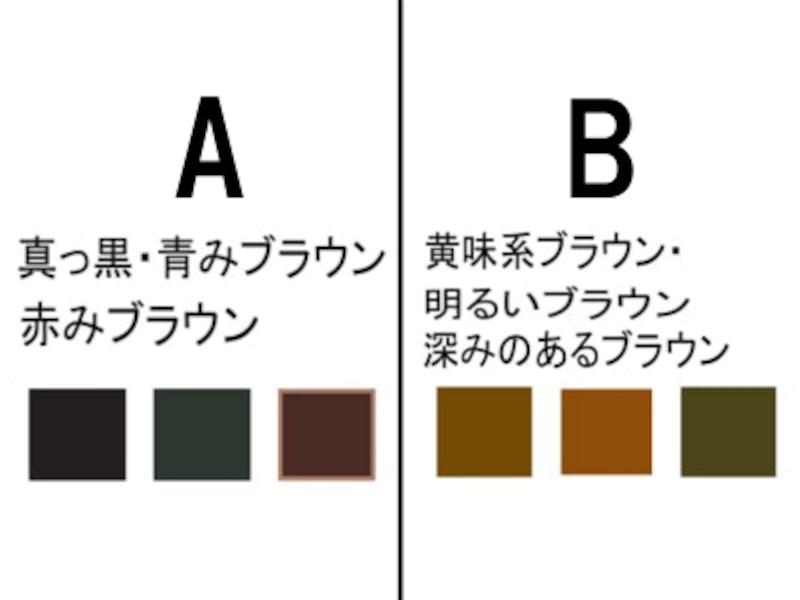 3.瞳の色はどの色に近いですか?