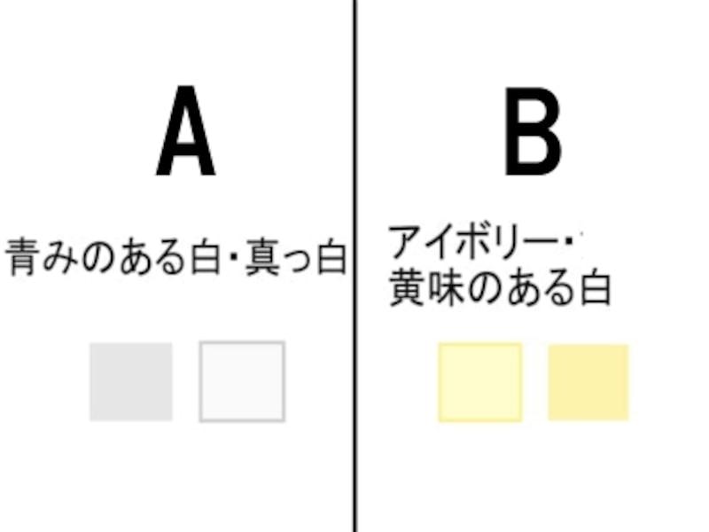 4.白目の色はどの色に近いですか?