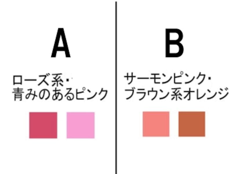 5.頬の色はどの色に近いですか?