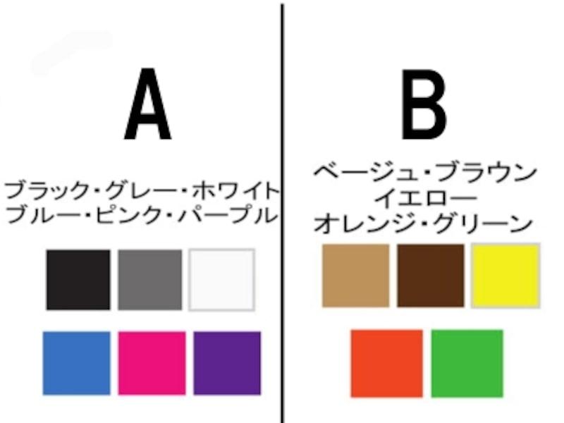10.トップスの色の系統はどちらが多いですか?