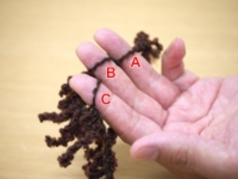 片端の連続した3つの穴に指を通す