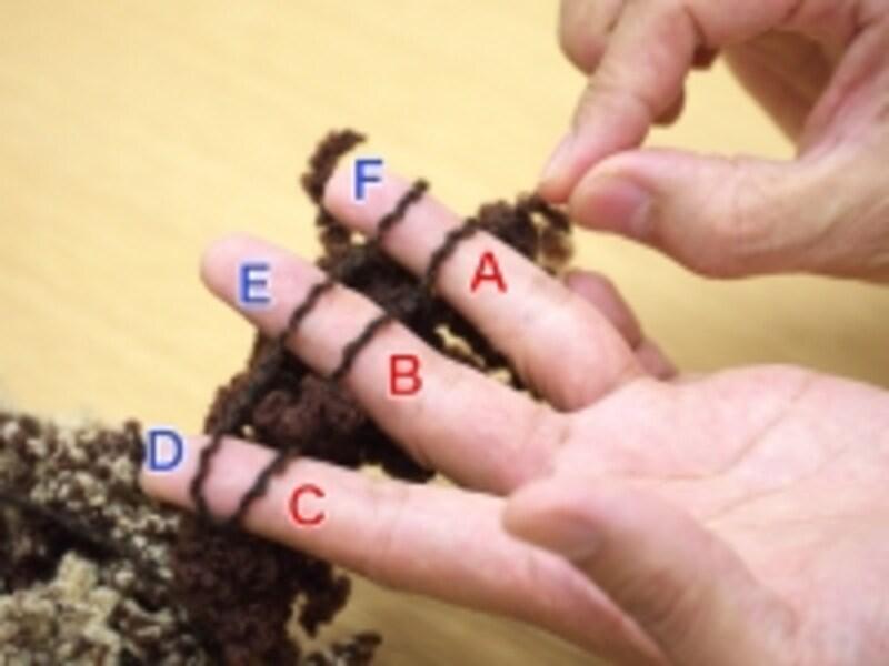 格指に2本の毛糸が通った状態になる