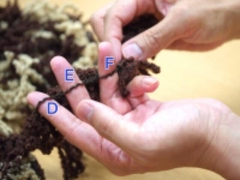 D、E、Fの毛糸だけ残る