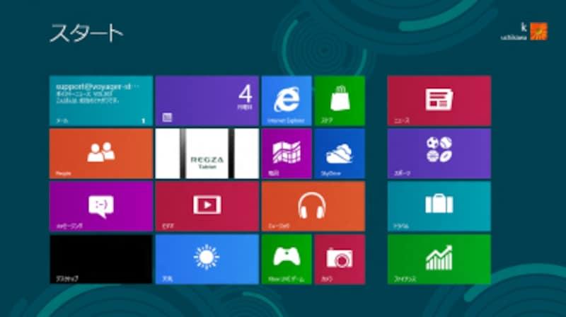 Windows8undefinedスタート画面