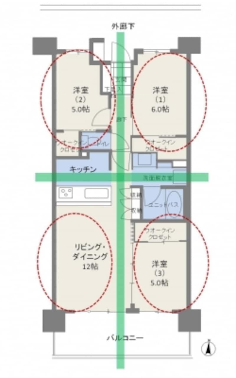 【図2】居室が田の字のように振り分けられていることから「田の字プラン」と呼ばれます。