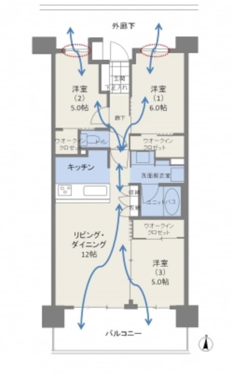 【図3】田の字プランの風の流れ
