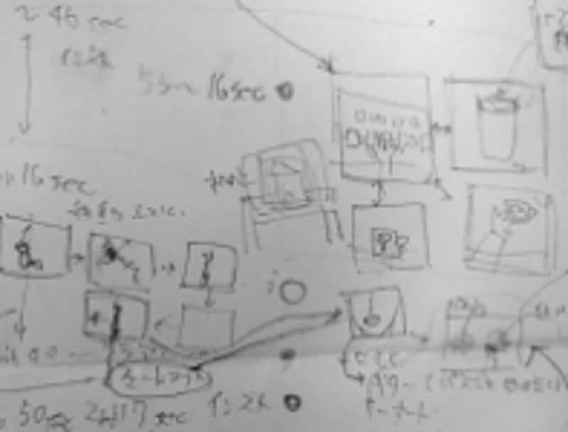 アイデアやプランが書き込まれたノート