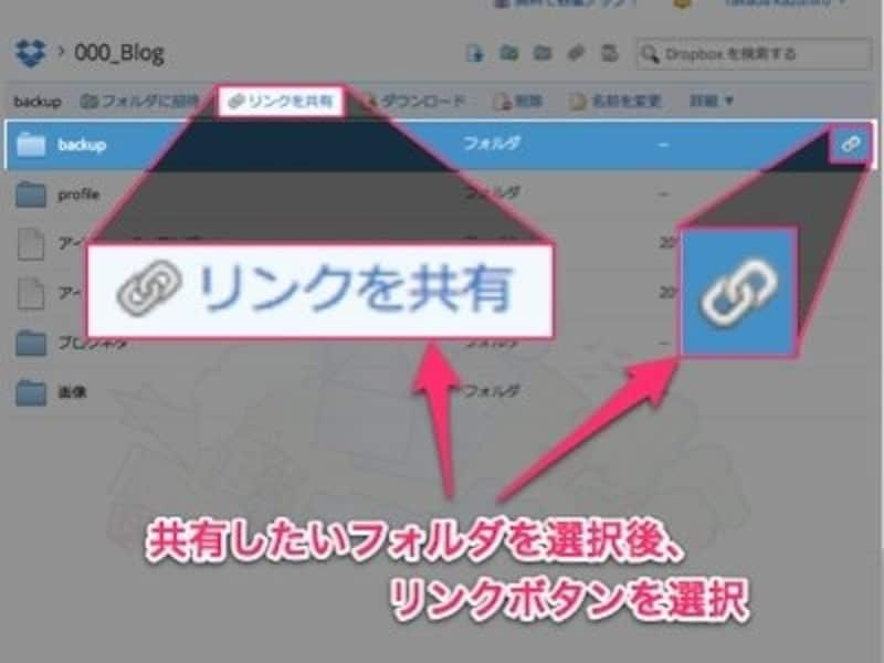 Dropbox-フォルタ?の共有方法(1)