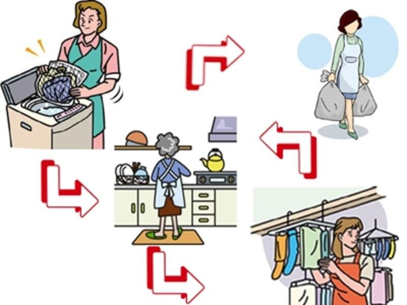 忙しい毎日、複数の家事を同時にこなすことが多い。