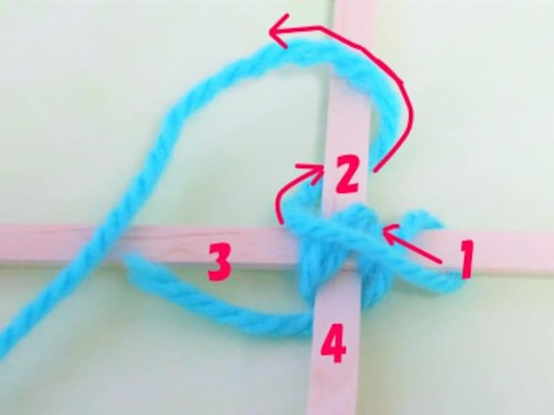 ゴッドアイ作り方 2の下をくぐらせた毛糸を3の棒の上へ持って行きます