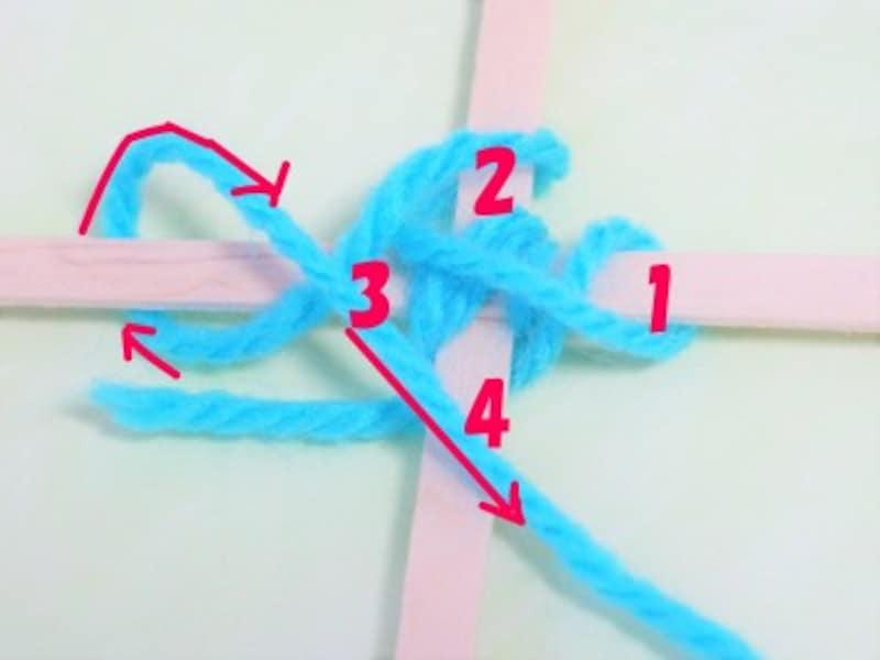 ゴッドアイ作り方 3の下をくぐらせた毛糸を4の上へ持って行きます。